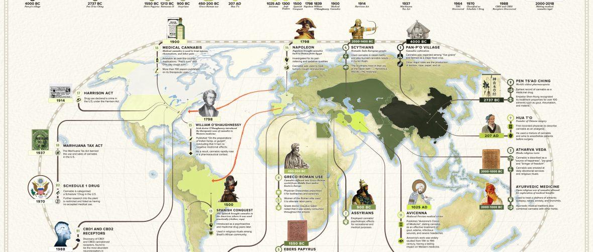 World Map 2000 Bc.Here S The 6 000 Year History Of Medical Marijuana